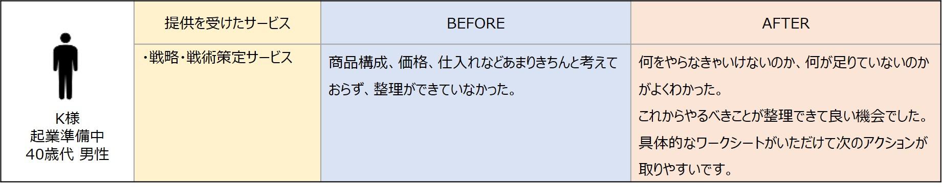 40M_戦略・施術策定サービス
